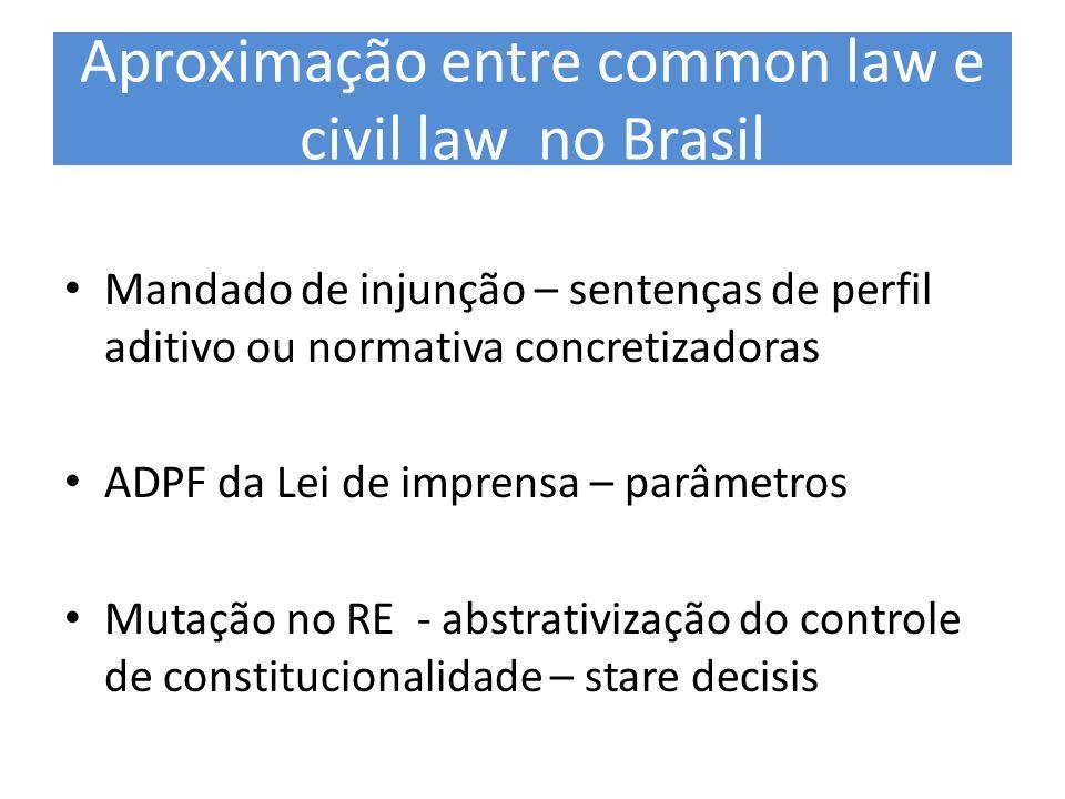 Aproximação entre common law e civil law no Brasil