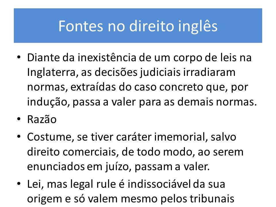 Fontes no direito inglês
