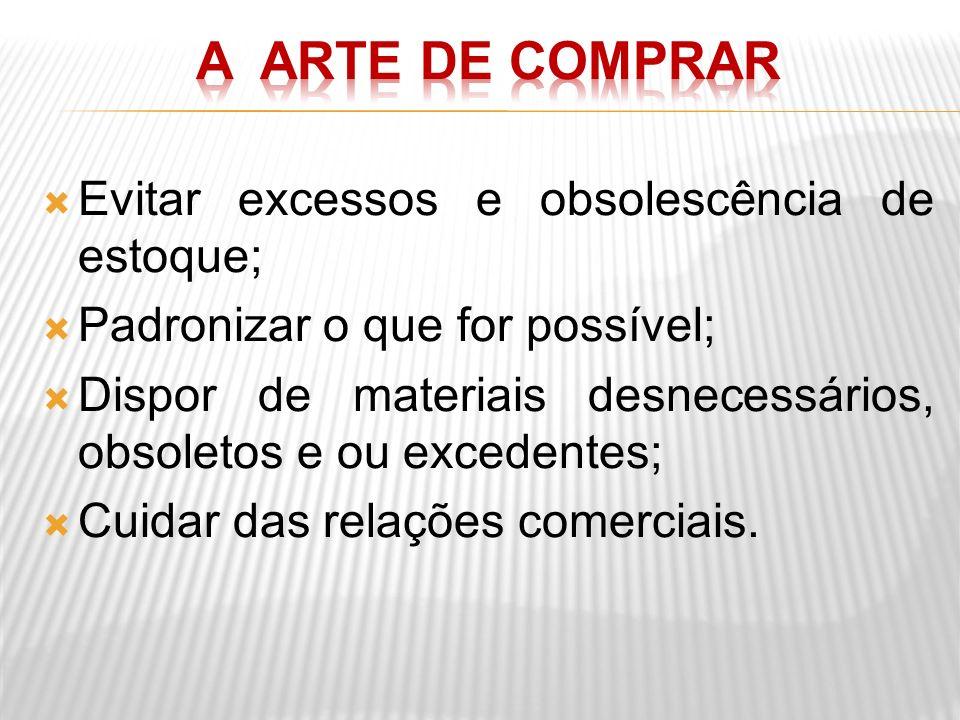 A ARTE DE COMPRAR Evitar excessos e obsolescência de estoque;