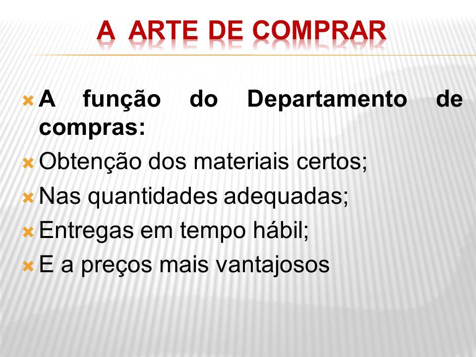 A ARTE DE COMPRAR A função do Departamento de compras: