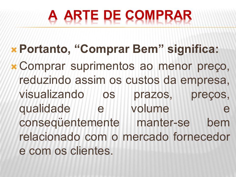 A ARTE DE COMPRAR Portanto, Comprar Bem significa: