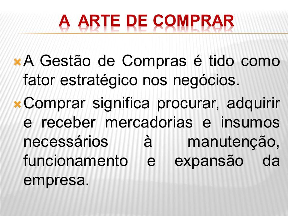 A ARTE DE COMPRAR A Gestão de Compras é tido como fator estratégico nos negócios.