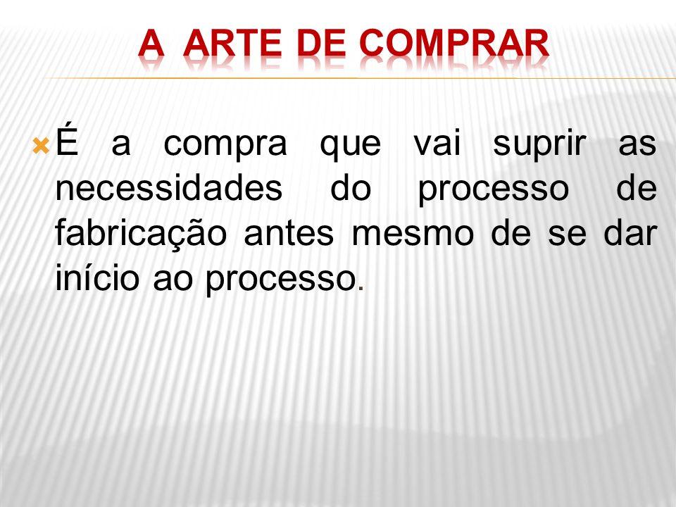 A ARTE DE COMPRAR É a compra que vai suprir as necessidades do processo de fabricação antes mesmo de se dar início ao processo.