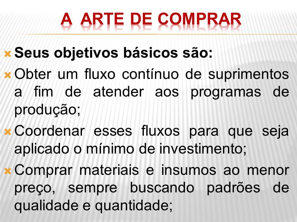 A ARTE DE COMPRAR Seus objetivos básicos são:
