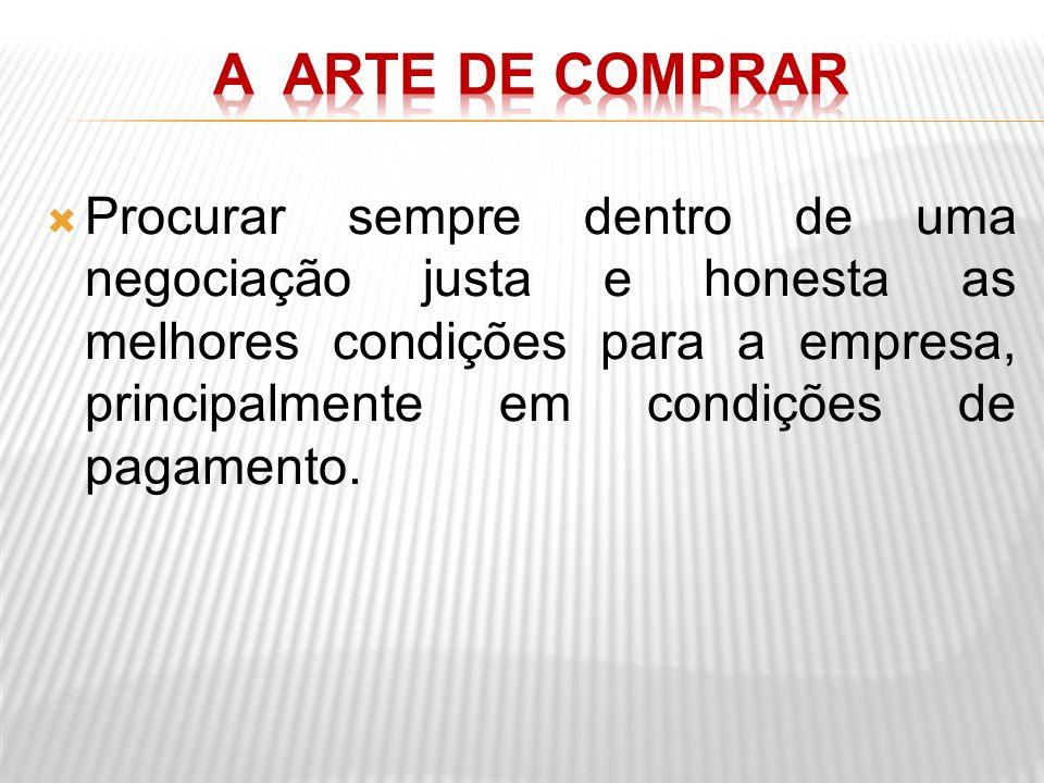 A ARTE DE COMPRAR
