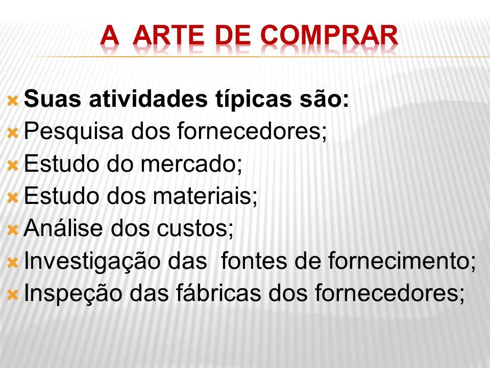 A ARTE DE COMPRAR Suas atividades típicas são: