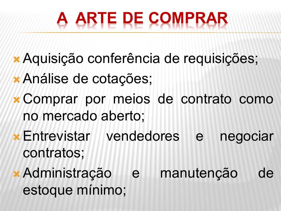 A ARTE DE COMPRAR Aquisição conferência de requisições;