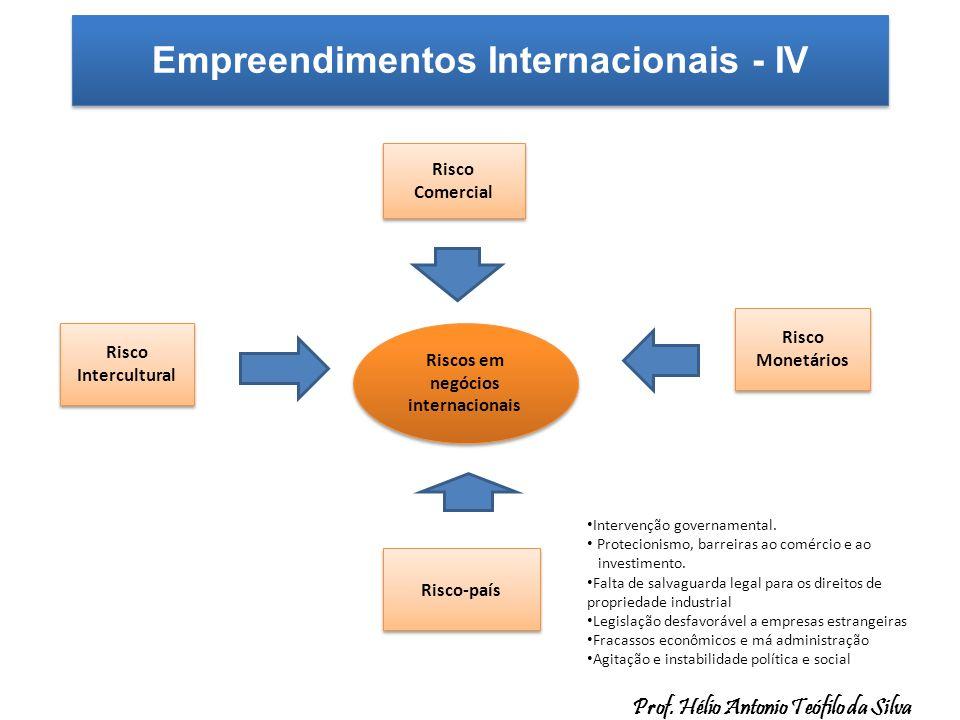 Empreendimentos Internacionais - IV