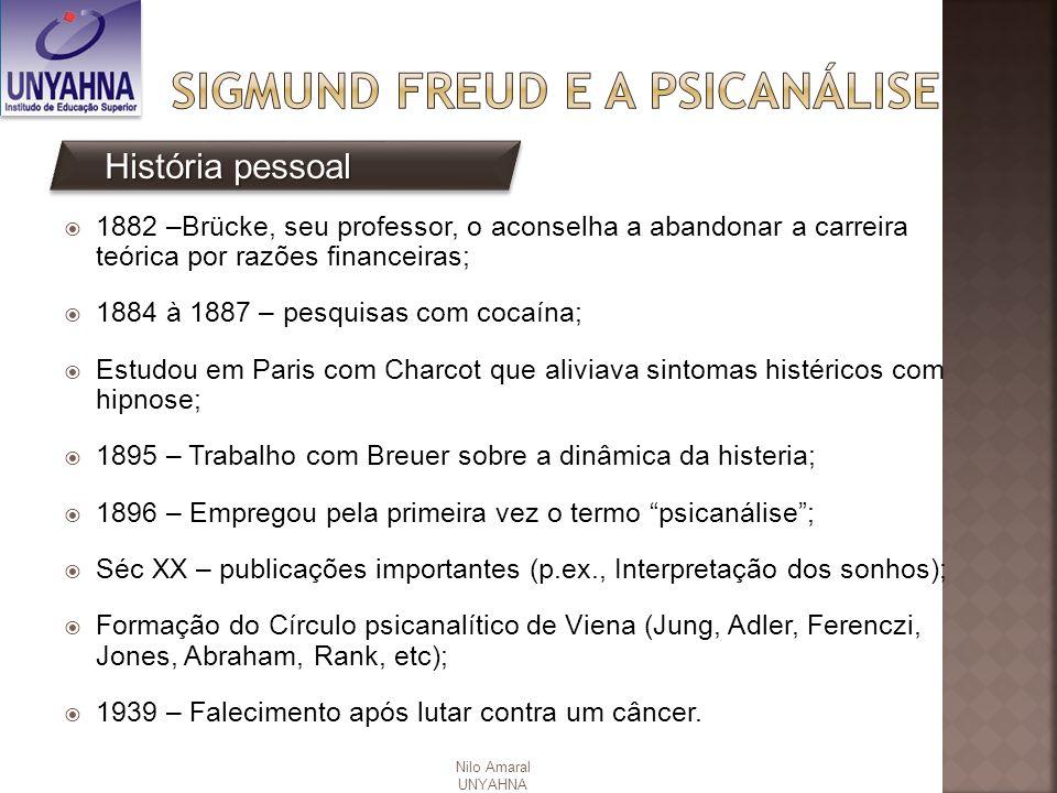 Sigmund Freud e a psicanálise