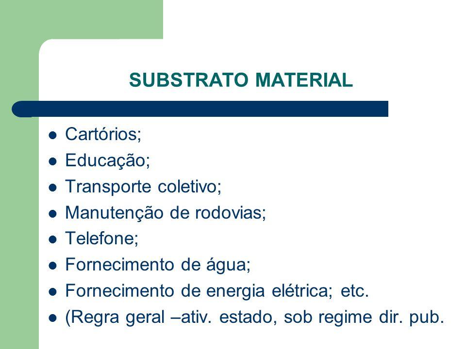 SUBSTRATO MATERIAL Cartórios; Educação; Transporte coletivo;
