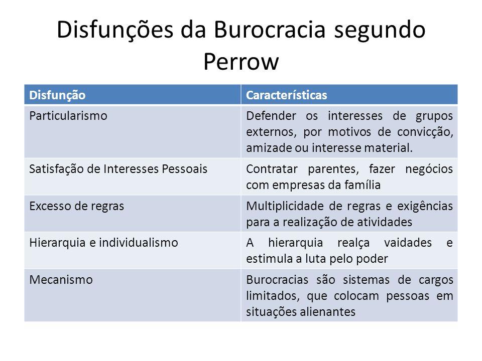 Disfunções da Burocracia segundo Perrow