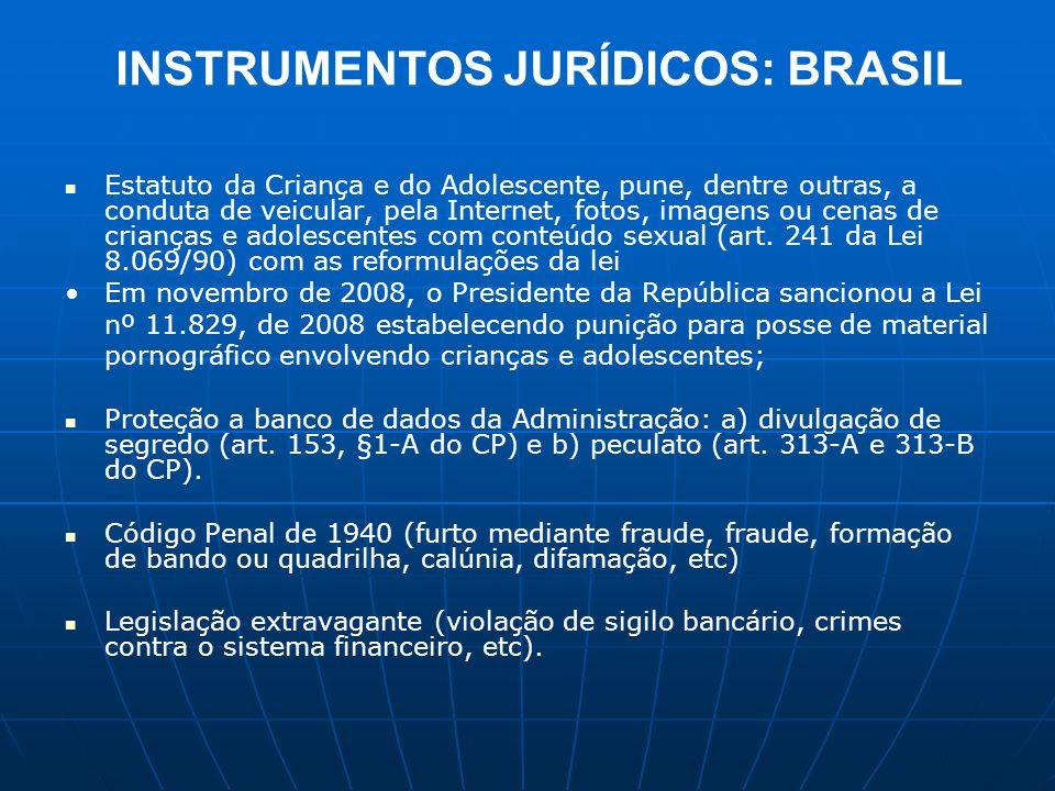 INSTRUMENTOS JURÍDICOS: BRASIL