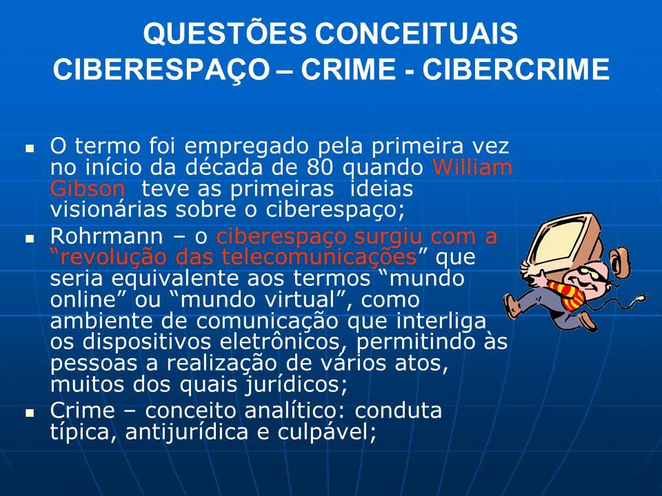 QUESTÕES CONCEITUAIS CIBERESPAÇO – CRIME - CIBERCRIME