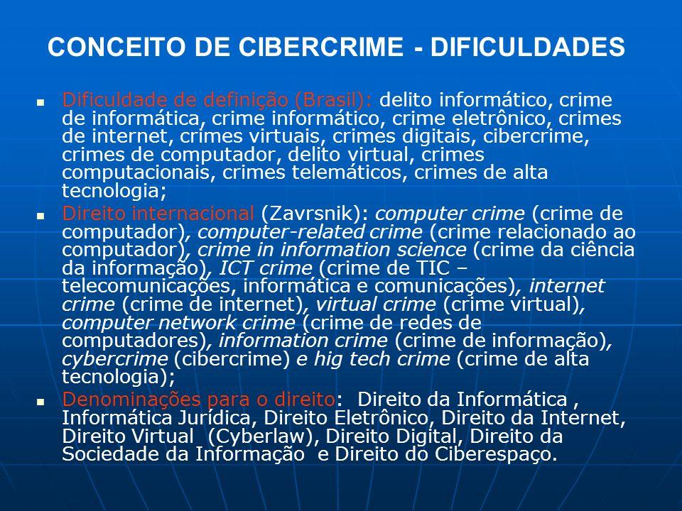 CONCEITO DE CIBERCRIME - DIFICULDADES