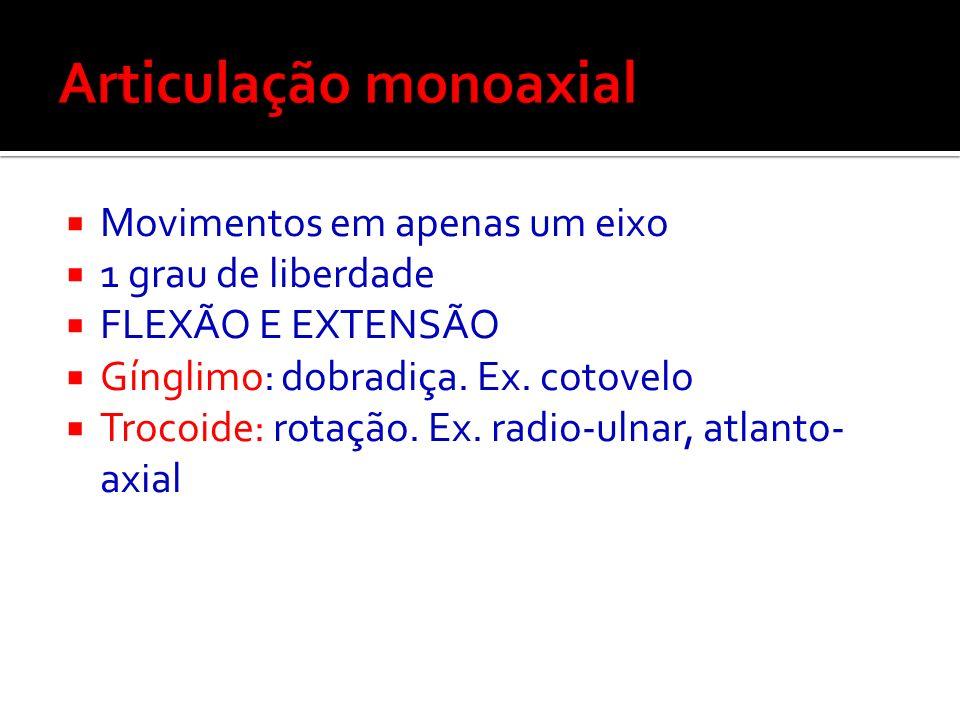 Articulação monoaxial