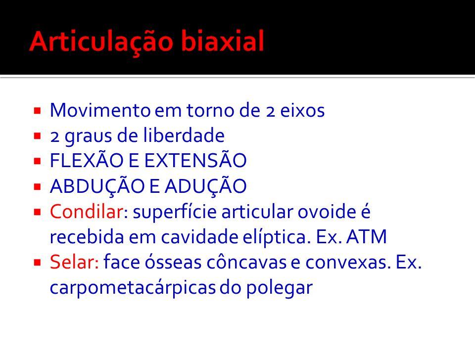 Articulação biaxial Movimento em torno de 2 eixos 2 graus de liberdade
