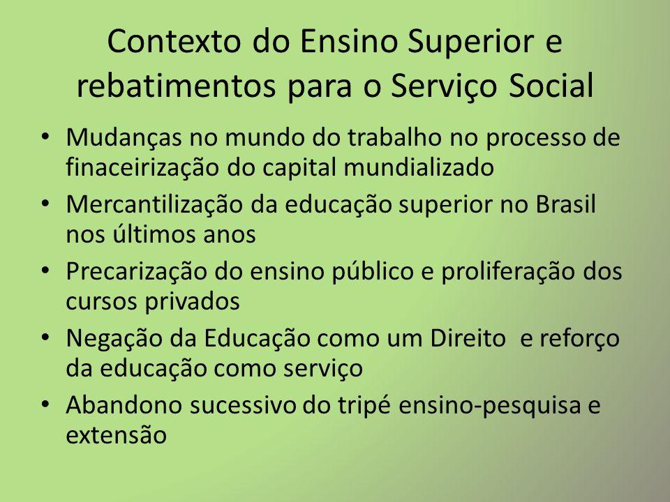 Contexto do Ensino Superior e rebatimentos para o Serviço Social