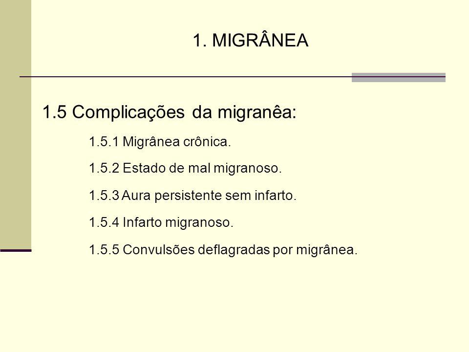 1.5 Complicações da migranêa: