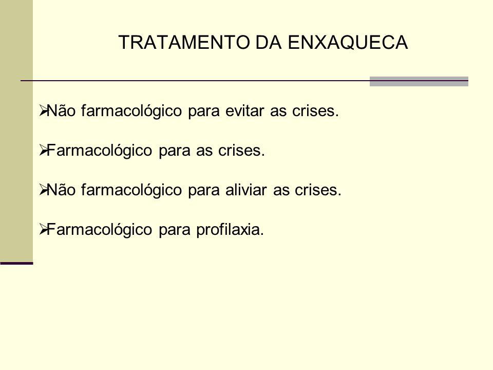 TRATAMENTO DA ENXAQUECA