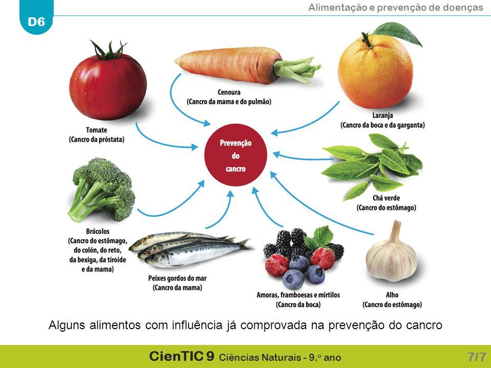 Alguns alimentos com influência já comprovada na prevenção do cancro
