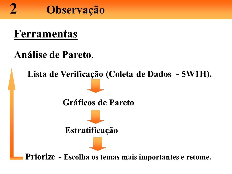 2 Observação Ferramentas Análise de Pareto.