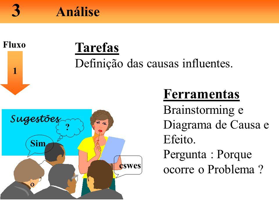 3 Análise Tarefas Ferramentas Definição das causas influentes.