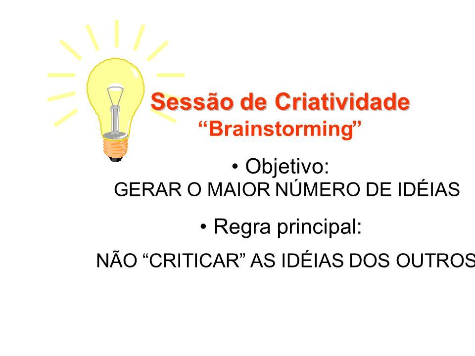 Sessão de Criatividade Sessão de Criatividade
