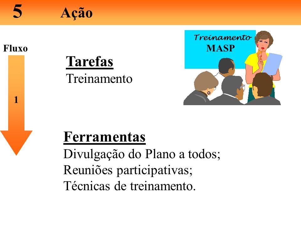 5 Ação Tarefas Ferramentas Treinamento Divulgação do Plano a todos;