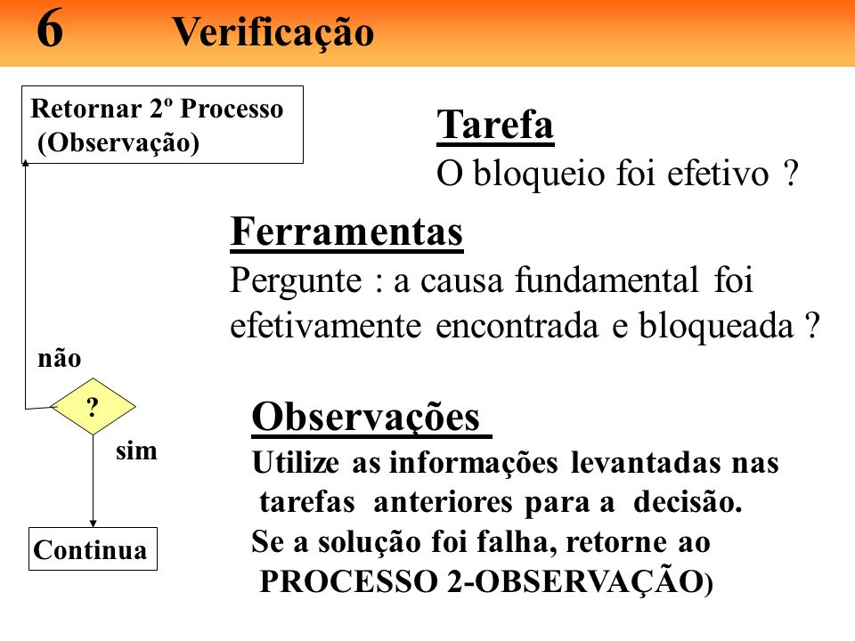 6 Verificação Tarefa Ferramentas Observações O bloqueio foi efetivo