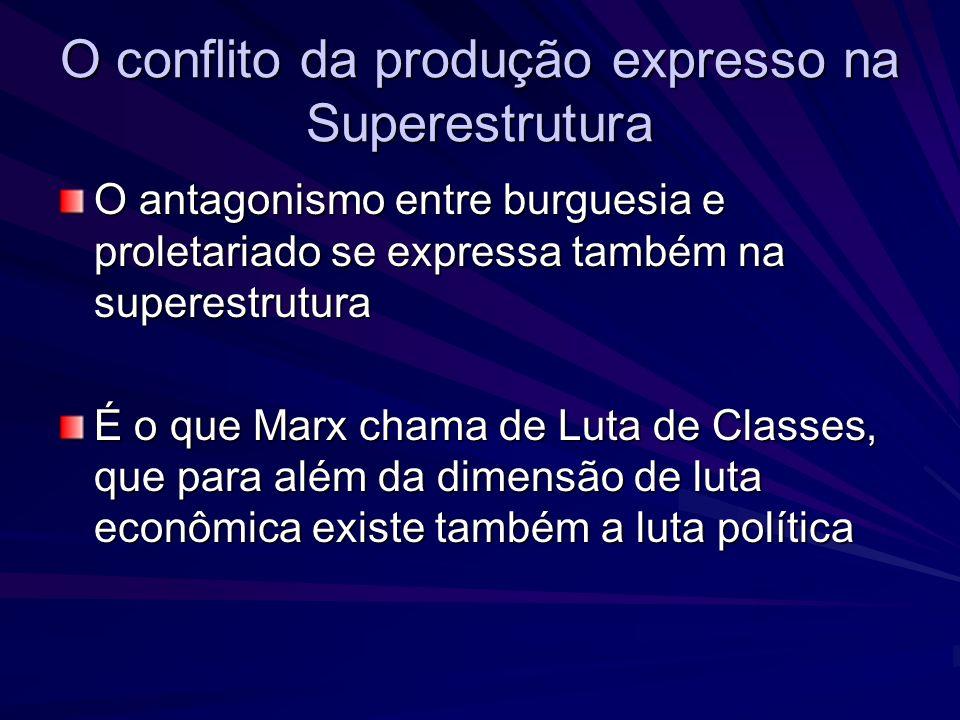 O conflito da produção expresso na Superestrutura