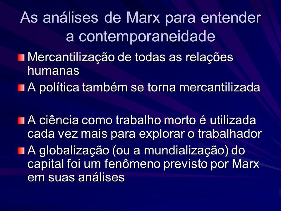 As análises de Marx para entender a contemporaneidade