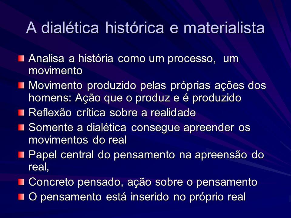 A dialética histórica e materialista