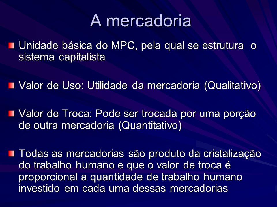 A mercadoria Unidade básica do MPC, pela qual se estrutura o sistema capitalista. Valor de Uso: Utilidade da mercadoria (Qualitativo)