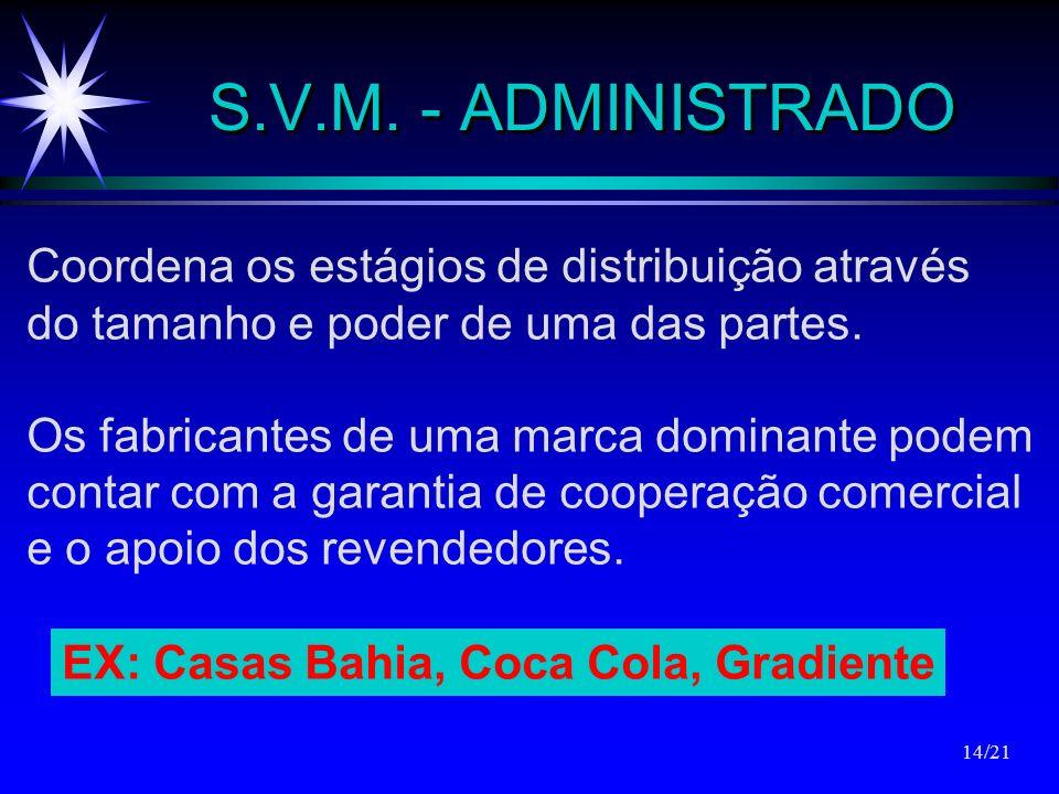 S.V.M. - ADMINISTRADO Coordena os estágios de distribuição através