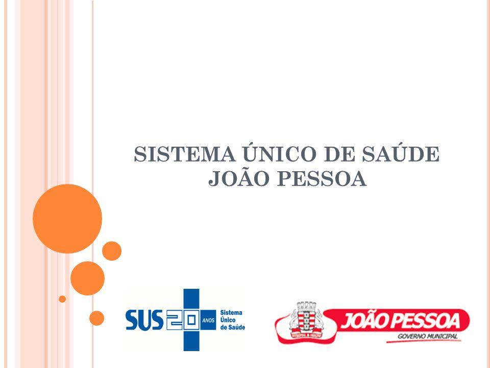 SISTEMA ÚNICO DE SAÚDE JOÃO PESSOA