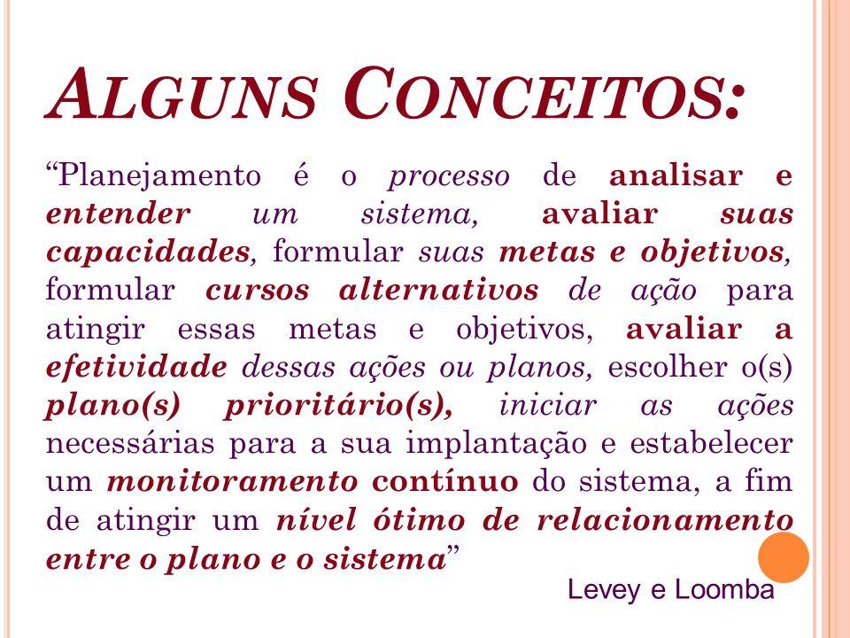 Alguns Conceitos: