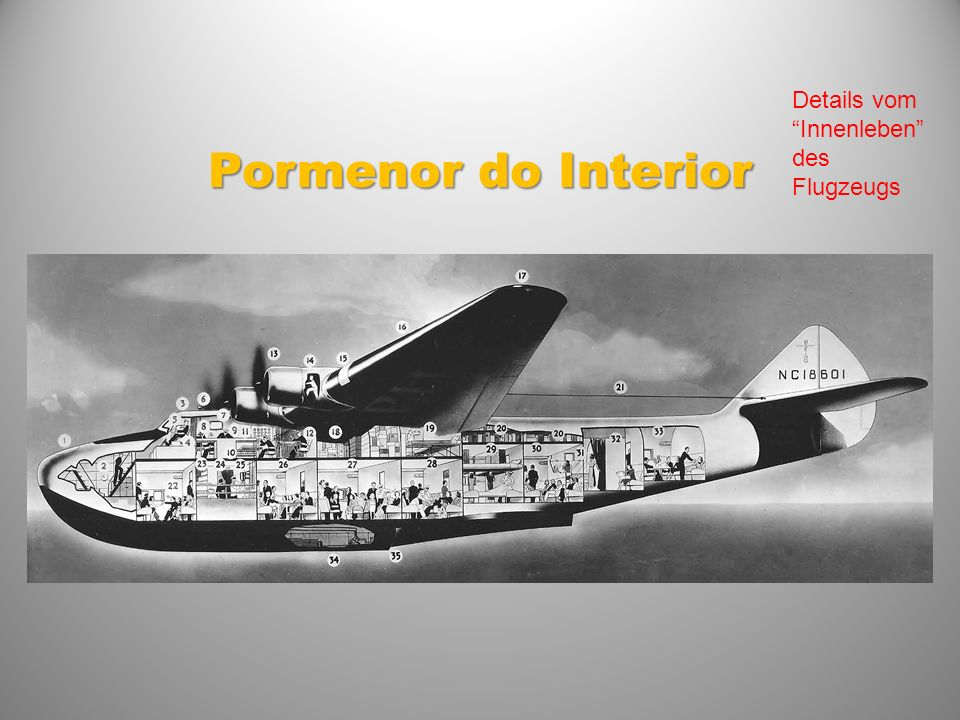 Details vom Innenleben des Flugzeugs