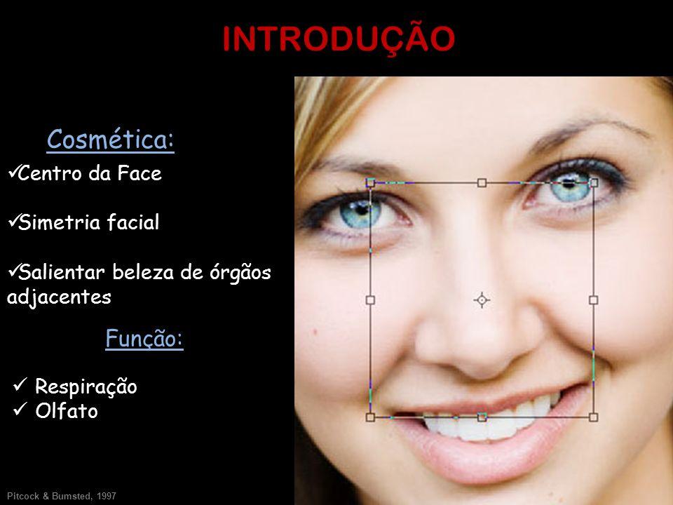 INTRODUÇÃO Cosmética: Função: Centro da Face Simetria facial
