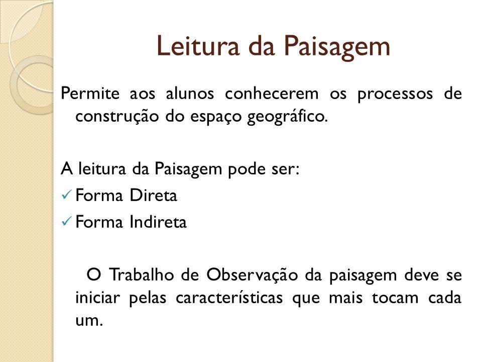 Leitura da PaisagemPermite aos alunos conhecerem os processos de construção do espaço geográfico. A leitura da Paisagem pode ser: