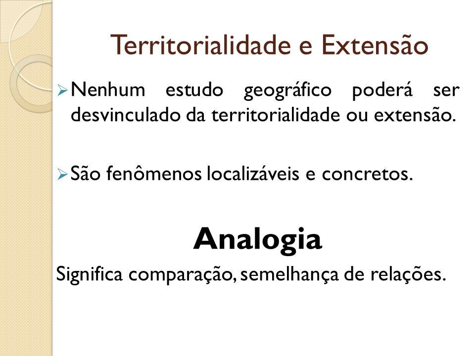 Territorialidade e Extensão