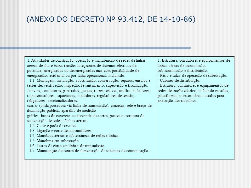 (ANEXO DO DECRETO Nº 93.412, DE 14-10-86)