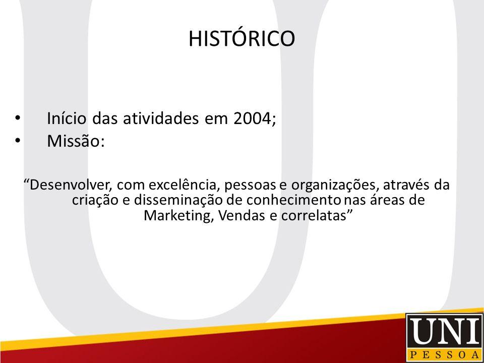 HISTÓRICO Início das atividades em 2004; Missão: