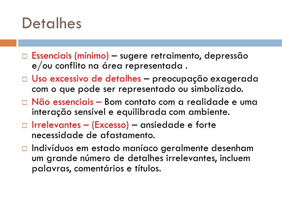 Detalhes Essenciais (mínimo) – sugere retraimento, depressão e/ou conflito na área representada .