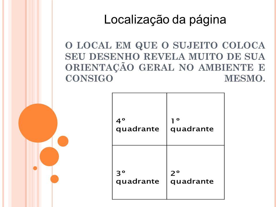 Localização da página O LOCAL EM QUE O SUJEITO COLOCA SEU DESENHO REVELA MUITO DE SUA ORIENTAÇÃO GERAL NO AMBIENTE E CONSIGO MESMO.