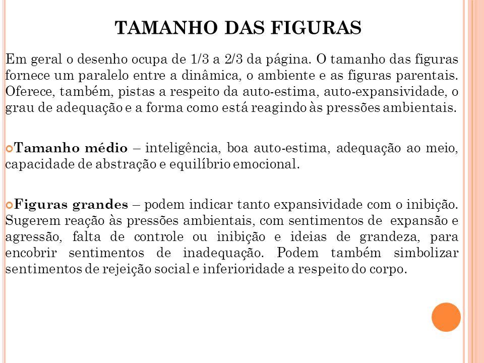 TAMANHO DAS FIGURAS