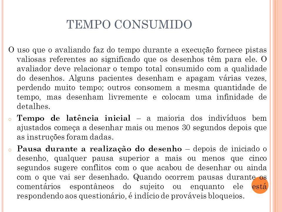 TEMPO CONSUMIDO