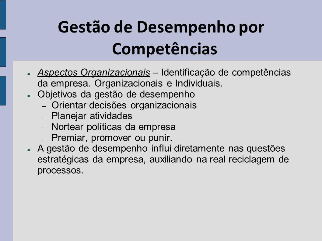Gestão de Desempenho por Competências
