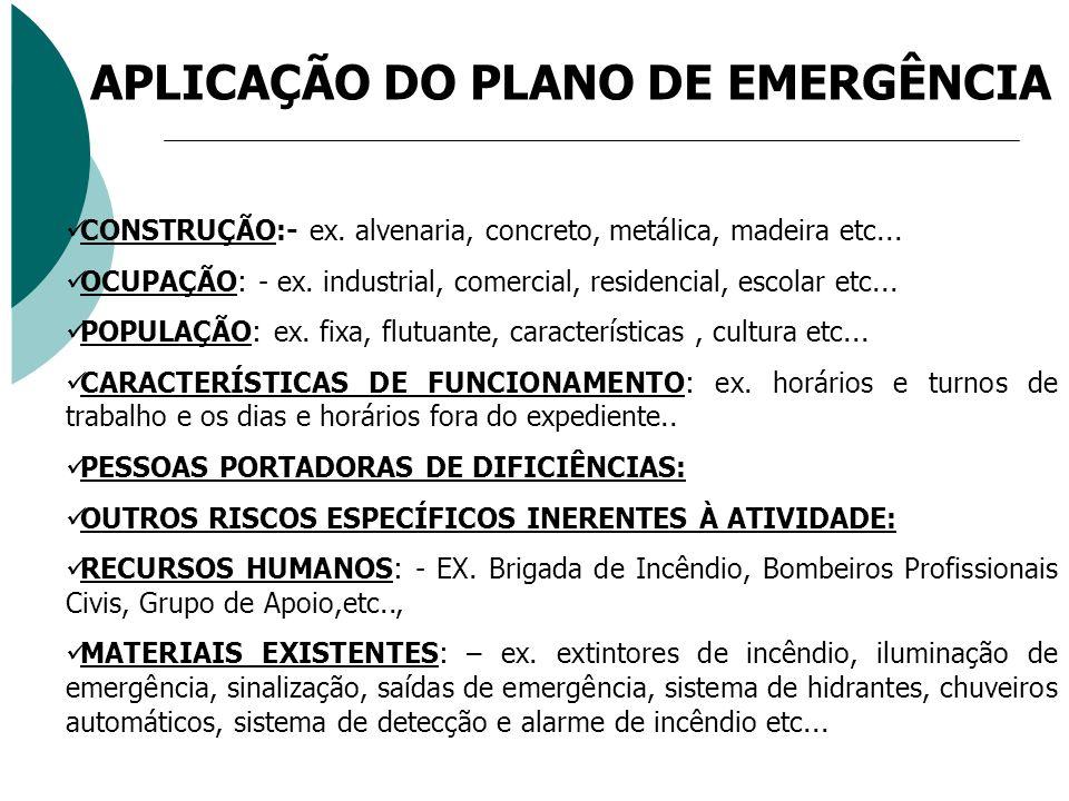 APLICAÇÃO DO PLANO DE EMERGÊNCIA
