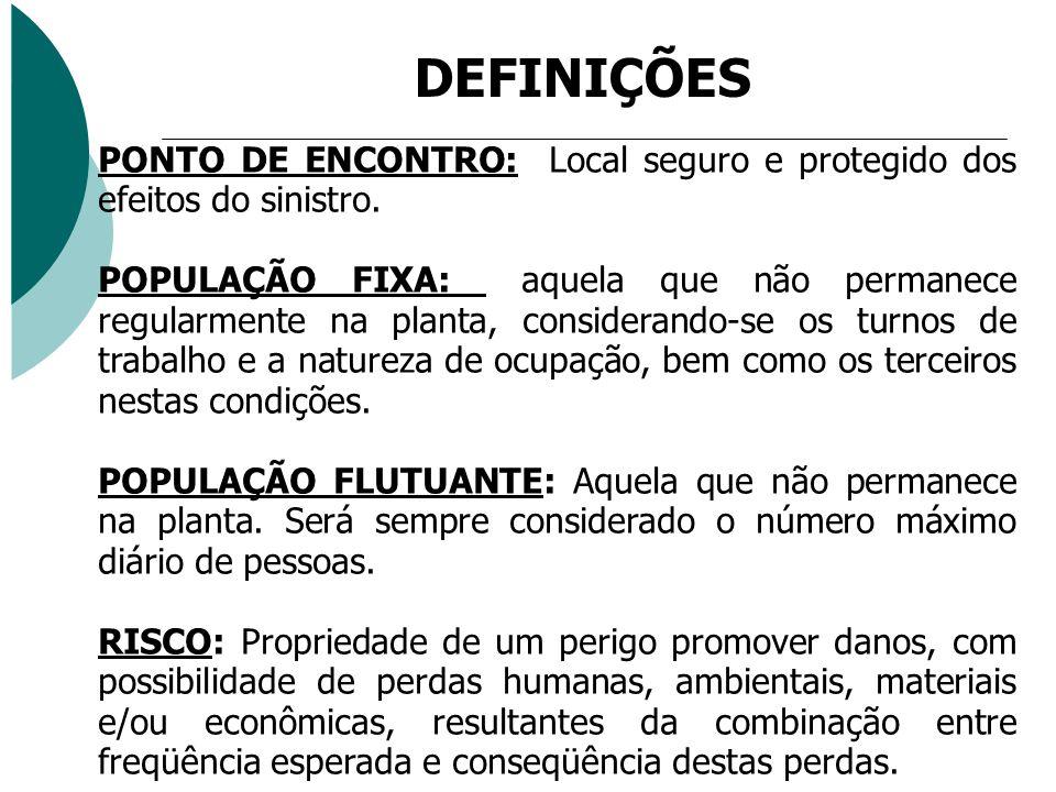 DEFINIÇÕES PONTO DE ENCONTRO: Local seguro e protegido dos efeitos do sinistro.