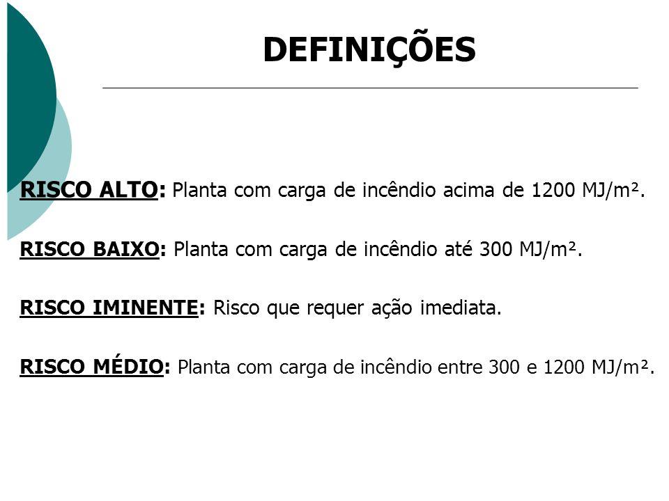 DEFINIÇÕESRISCO ALTO: Planta com carga de incêndio acima de 1200 MJ/m². RISCO BAIXO: Planta com carga de incêndio até 300 MJ/m².